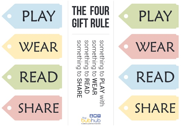 The Four Gift Rule - Play, Wear, Read and Share